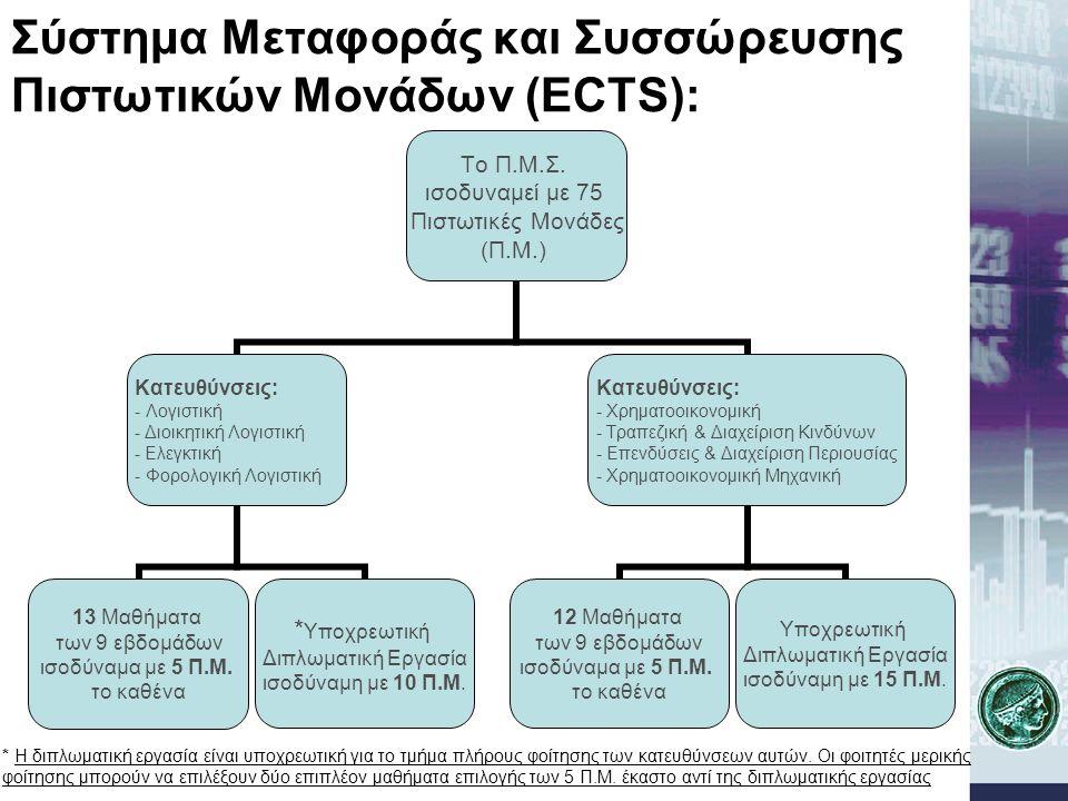 Σύστημα Μεταφοράς και Συσσώρευσης Πιστωτικών Μονάδων (ECTS): Το Π.Μ.Σ. ισοδυναμεί με 75 Πιστωτικές Μονάδες (Π.Μ.) Κατευθύνσεις: - Λογιστική • Διοικητι