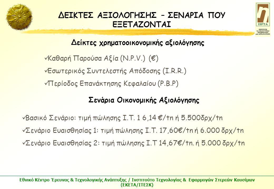 Εθνικό Κέντρο Έρευνας & Τεχνολογικής Ανάπτυξης / Ινστιτούτο Τεχνολογίας & Εφαρμογών Στερεών Καυσίμων (ΕΚΕΤΑ/ΙΤΕΣΚ) Δείκτες χρηματοοικονομικής αξιολόγησης  Καθαρή Παρούσα Αξία (N.P.V.) (€)  Εσωτερικός Συντελεστής Απόδοσης (I.R.R.)  Περίοδος Επανάκτησης Κεφαλαίου (P.B.P) Σενάρια Οικονομικής Αξιολόγησης  Βασικό Σενάριο: τιμή πώλησης Ι.Τ.