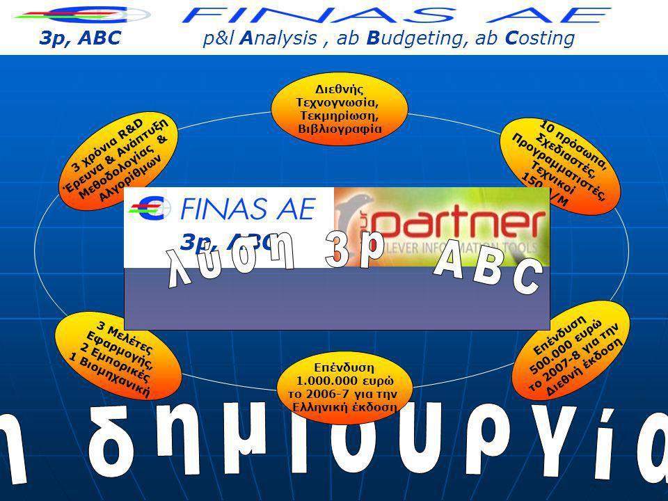 3 χρόνια R&D Έρευνα & Ανάπτυξη Μεθοδολογίας & Αλγορίθμων 10 πρόσωπα, Σχεδιαστές, Προγραμματιστές, Τεχνικοί 150 Α/Μ Διεθνής Τεχνογνωσία, Τεκμηρίωση, Βιβλιογραφία 3 Μελέτες Εφαρμογής, 2 Εμπορικές 1 Βιομηχανική Επένδυση 1.000.000 ευρώ το 2006-7 για την Ελληνική έκδοση Επένδυση 500.000 ευρώ το 2007-8 για την Διεθνή έκδοση 3p, ABC p&l Analysis, ab Budgeting, ab Costing 3p, ABC