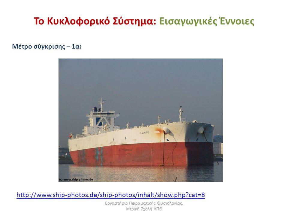 Εργαστήριο Πειραματικής Φυσιολογίας, Ιατρική Σχολή ΑΠΘ Το Κυκλοφορικό Σύστημα: Εισαγωγικές Έννοιες Μέτρο σύγκρισης – 1α: http://www.ship-photos.de/shi