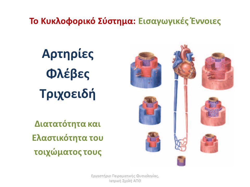 Εργαστήριο Πειραματικής Φυσιολογίας, Ιατρική Σχολή ΑΠΘ Το Κυκλοφορικό Σύστημα: Εισαγωγικές Έννοιες Αρτηρίες Φλέβες Τριχοειδή Διατατότητα και Ελαστικότ