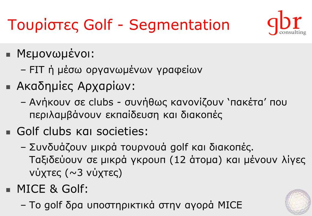  Μεμονωμένοι: –FIT ή μέσω οργανωμένων γραφείων  Ακαδημίες Αρχαρίων: –Ανήκουν σε clubs - συνήθως κανονίζουν 'πακέτα' που περιλαμβάνουν εκπαίδευση και διακοπές  Golf clubs και societies: –Συνδυάζουν μικρά τουρνουά golf και διακοπές.