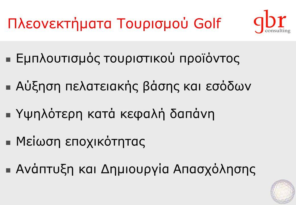 Πλεονεκτήματα Τουρισμού Golf  Εμπλουτισμός τουριστικού προϊόντος  Αύξηση πελατειακής βάσης και εσόδων  Υψηλότερη κατά κεφαλή δαπάνη  Μείωση εποχικότητας  Ανάπτυξη και Δημιουργία Απασχόλησης