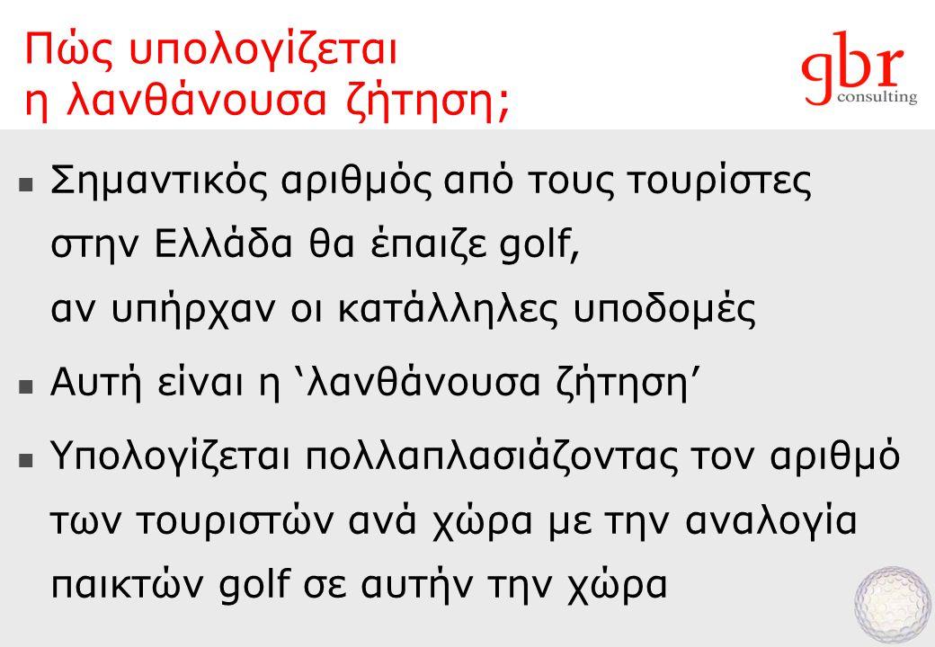 Πώς υπολογίζεται η λανθάνουσα ζήτηση;  Σημαντικός αριθμός από τους τουρίστες στην Ελλάδα θα έπαιζε golf, αν υπήρχαν οι κατάλληλες υποδομές  Αυτή είναι η 'λανθάνουσα ζήτηση'  Υπολογίζεται πολλαπλασιάζοντας τον αριθμό των τουριστών ανά χώρα με την αναλογία παικτών golf σε αυτήν την χώρα