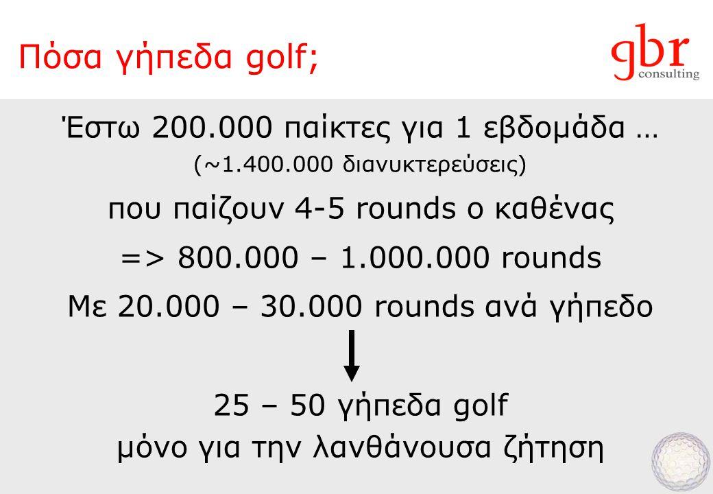 Πόσα γήπεδα golf; Έστω 200.000 παίκτες για 1 εβδομάδα … (~1.400.000 διανυκτερεύσεις) που παίζουν 4-5 rounds ο καθένας => 800.000 – 1.000.000 rounds Με 20.000 – 30.000 rounds ανά γήπεδο 25 – 50 γήπεδα golf μόνο για την λανθάνουσα ζήτηση