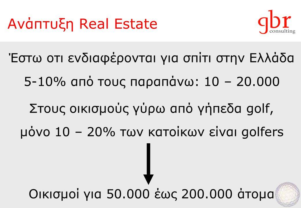 Ανάπτυξη Real Estate Έστω οτι ενδιαφέρονται για σπίτι στην Ελλάδα 5-10% από τους παραπάνω: 10 – 20.000 Στους οικισμούς γύρω από γήπεδα golf, μόνο 10 – 20% των κατοίκων είναι golfers Οικισμοί για 50.000 έως 200.000 άτομα