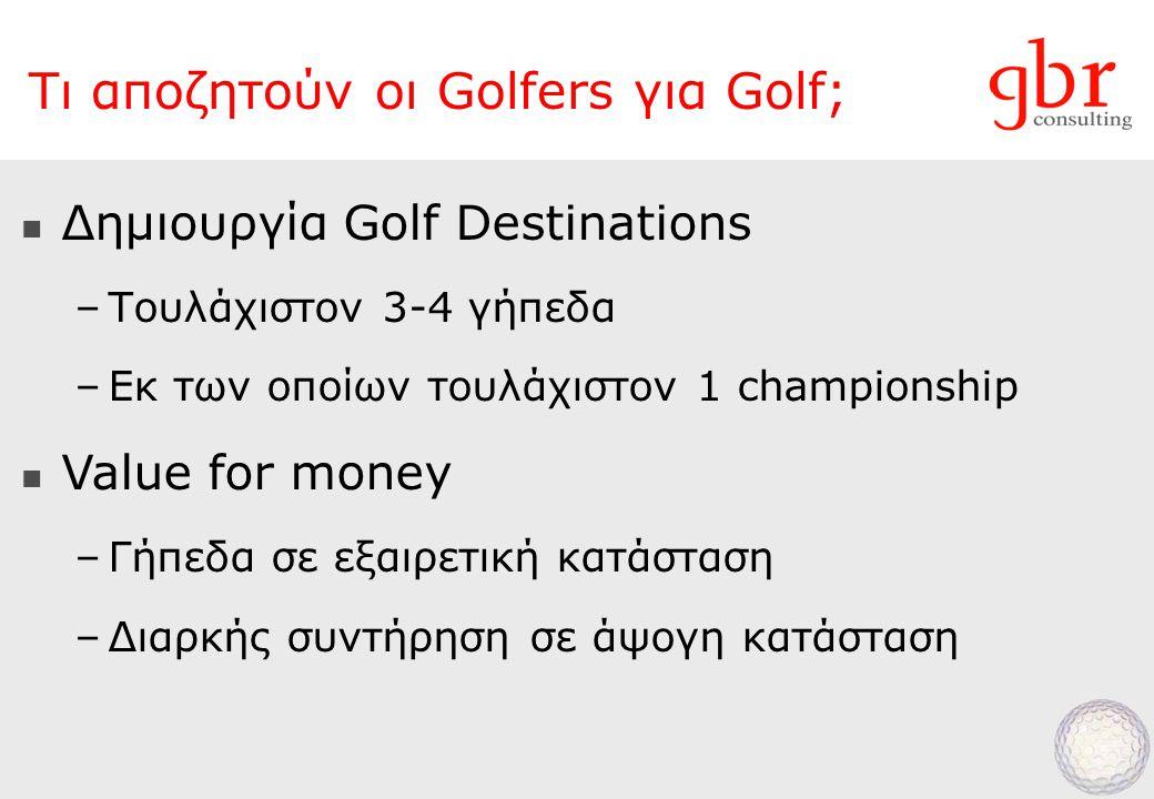 Τι αποζητούν οι Golfers για Golf;  Δημιουργία Golf Destinations –Τουλάχιστον 3-4 γήπεδα –Εκ των οποίων τουλάχιστον 1 championship  Value for money –Γήπεδα σε εξαιρετική κατάσταση –Διαρκής συντήρηση σε άψογη κατάσταση
