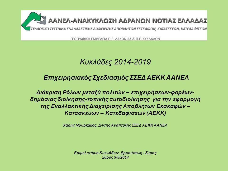 Κυκλάδες 2014-2019 Επιχειρησιακός Σχεδιασμός ΣΣΕΔ ΑΕΚΚ ΑΑΝΕΛ Διάκριση Ρόλων μεταξύ πολιτών – επιχειρήσεων-φορέων- δημόσιας διοίκησης-τοπικής αυτοδιοίκ