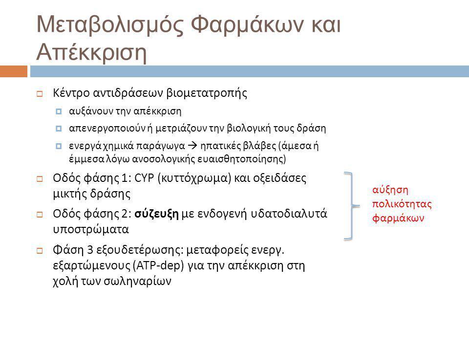  Κέντρο αντιδράσεων βιομετατροπής  αυξάνουν την απέκκριση  απενεργοποιούν ή μετριάζουν την βιολογική τους δράση  ενεργά χημικά παράγωγα  ηπατικές βλάβες (άμεσα ή έμμεσα λόγω ανοσολογικής ευαισθητοποίησης)  Οδός φάσης 1: CYP (κυττόχρωμα) και οξειδάσες μικτής δράσης  Οδός φάσης 2: σύζευξη με ενδογενή υδατοδιαλυτά υποστρώματα  Φάση 3 εξουδετέρωσης: μεταφορείς ενεργ.