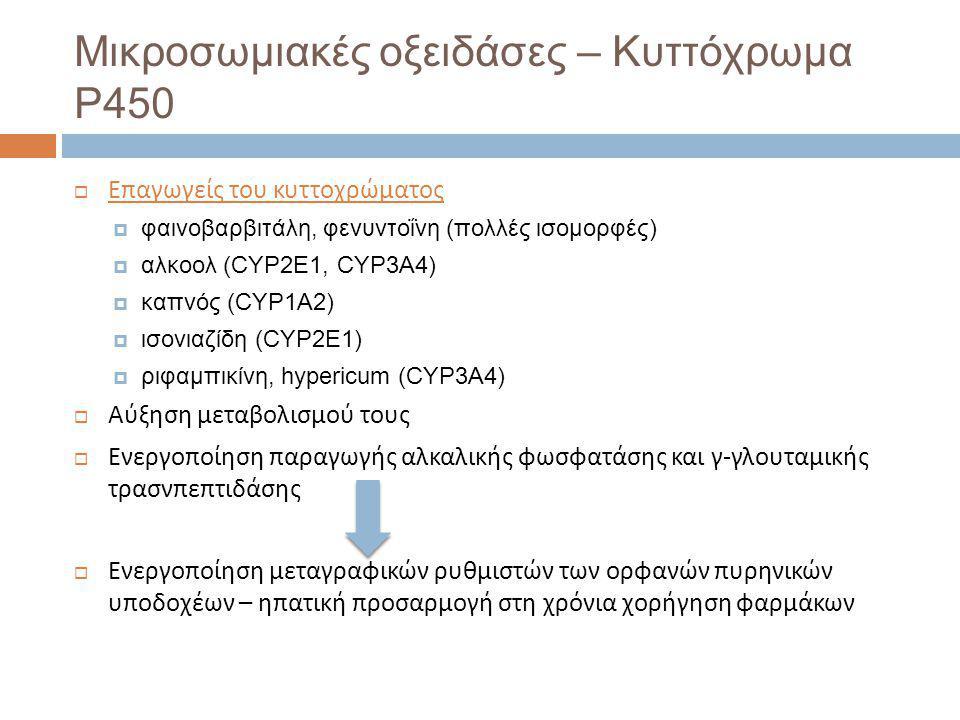 Μικροσωμιακές οξειδάσες – Κυττόχρωμα P450  Επαγωγείς του κυττοχρώματος  φαινοβαρβιτάλη, φενυντοΐνη (πολλές ισομορφές)  αλκοολ (CYP2E1, CYP3A4)  καπνός (CYP1A2)  ισονιαζίδη (CYP2E1)  ριφαμπικίνη, hypericum (CYP3A4)  Αύξηση μεταβολισμού τους  Ενεργοποίηση παραγωγής αλκαλικής φωσφατάσης και γ-γλουταμικής τρασνπεπτιδάσης  Ενεργοποίηση μεταγραφικών ρυθμιστών των ορφανών πυρηνικών υποδοχέων – ηπατική προσαρμογή στη χρόνια χορήγηση φαρμάκων