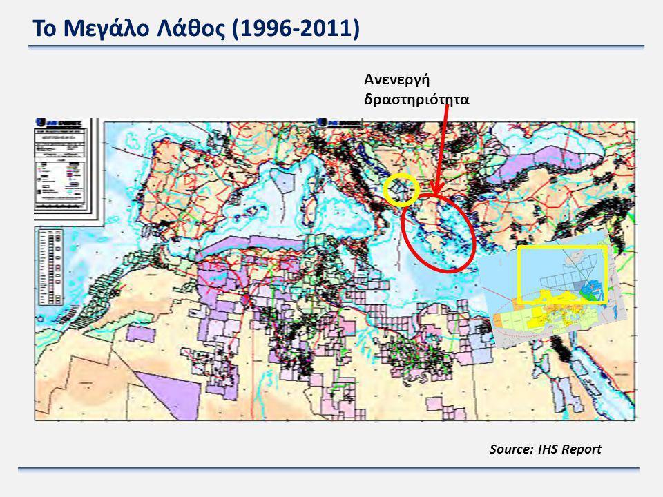 Source: IHS Report Ανενεργή δραστηριότητα Το Μεγάλο Λάθος (1996-2011)