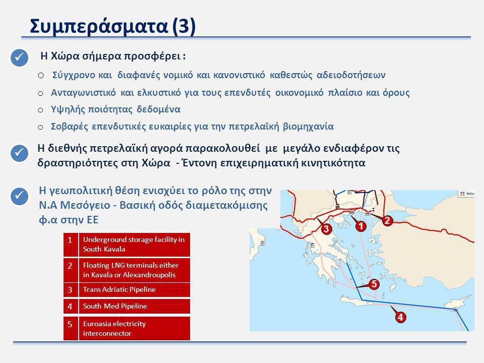 Συμπεράσματα (3) Η διεθνής πετρελαϊκή αγορά παρακολουθεί με μεγάλο ενδιαφέρον τις δραστηριότητες στη Χώρα - Έντονη επιχειρηματική κινητικότητα  Η Χώρ