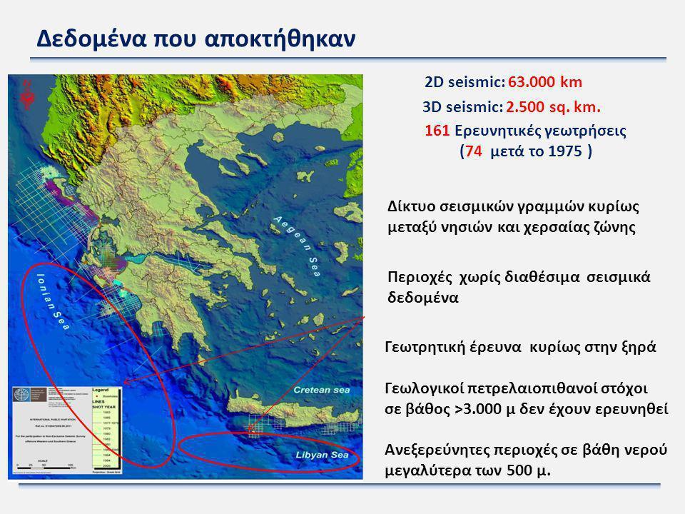 Δεδομένα που αποκτήθηκαν 2D seismic: 63.000 km 161 Ερευνητικές γεωτρήσεις (74 μετά το 1975 ) 3D seismic: 2.500 sq. km. Γεωτρητική έρευνα κυρίως στην ξ