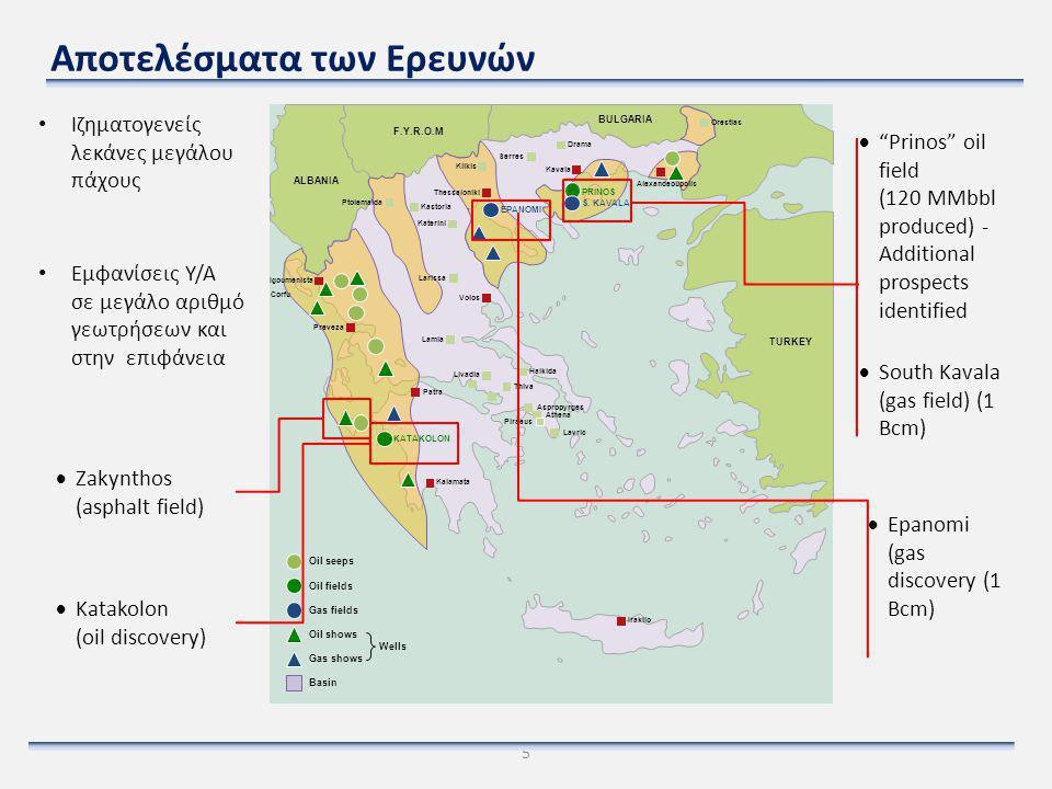 Συσχέτιση με Γειτονικές Περιοχές (Ανάλογα) Ν. Ιταλία -Αλβανία Ευρύτερη Λεκάνη Ανατ. Μεσογείου?