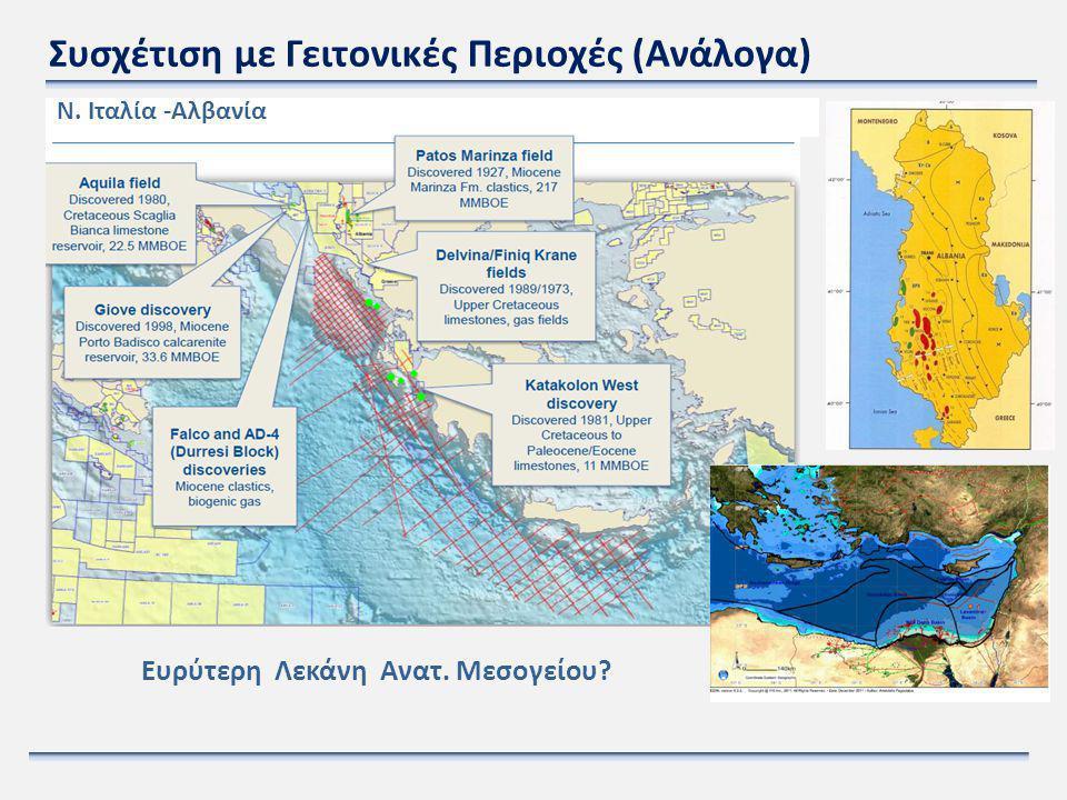 Συμπεράσματα (1) Υπάρχουν πετρελαιοπιθανές περιοχές Υπάρχουν ανακαλύψεις κοιτασμάτων Υ/Α Υπάρχουν αποδεδειγμένα ενεργά πετρελαϊκά συστήματα (πληρούνται οι προϋποθέσεις γένεσης & παγίδευσης Υ/Α) Υπάρχουν αξιόπιστα ανάλογα και εκμεταλλεύσεις Υ/Α στην εγγύς περιοχή Υπάρχουν ενεργές ενδείξεις Υ/Α επιφανειακά και σε γεωτρήσεις Οι δυνατότητες εντοπισμού και εκμετάλλευσης Υ/Α στη Χώρα είναι ΠΟΛΥ ΣΗΜΑΝΤΙΚΕΣ και οι προοπτικές απολύτως ΘΕΤΙΚΕΣ Απαιτείται Εντατική & Συνεχής Έρευνα