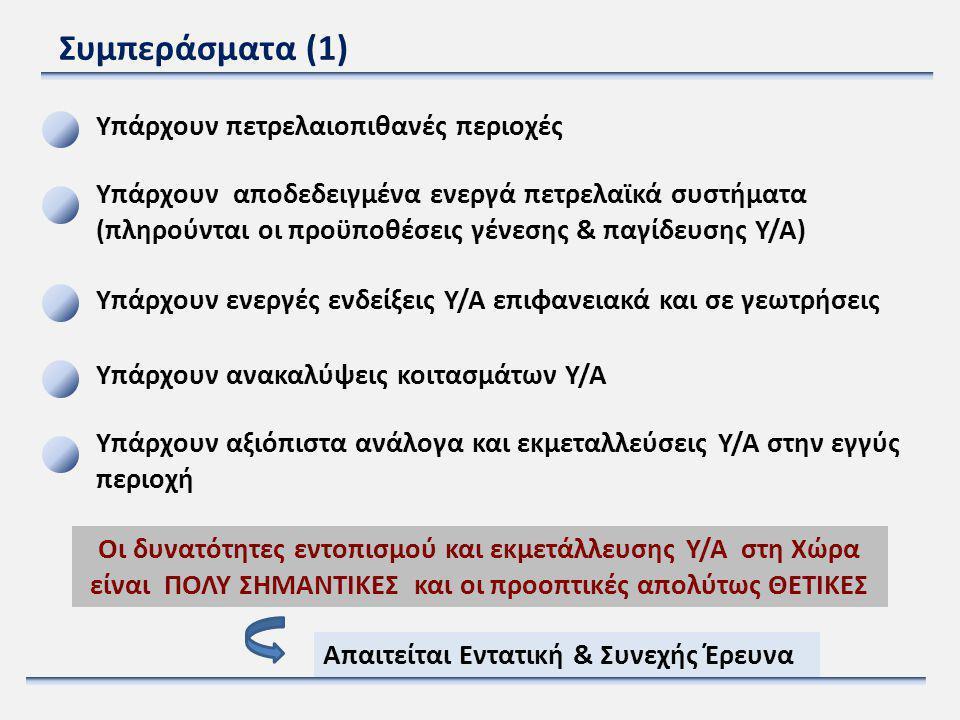 Συμπεράσματα (4) Η επίτευξη θετικού αποτελέσματος προϋποθέτει προγραμματισμό, σοβαρή προετοιμασία, αξιόπιστους αναδόχους, υπευθυνότητα, νηφαλιότητα και συστηματική παρακολούθηση TOTAL IMPORTS (2012) 152 εκατ.