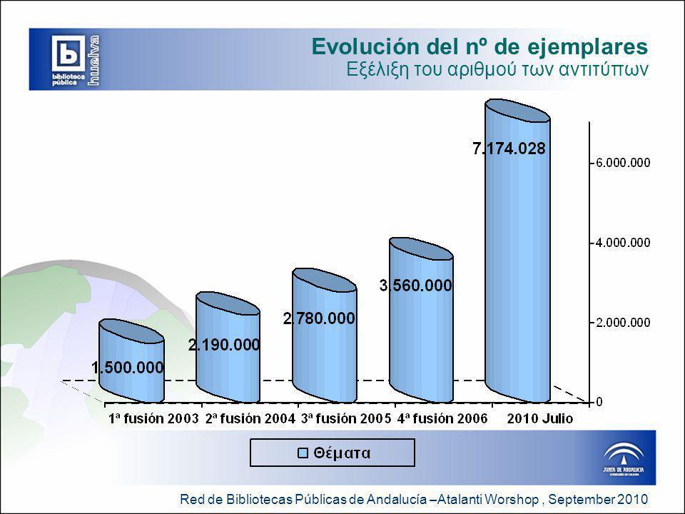 Red de Bibliotecas Públicas de Andalucía –Atalanti Worshop, September 2010 Evolución del nº de ejemplares Εξέλιξη του αριθμού των αντιτύπων