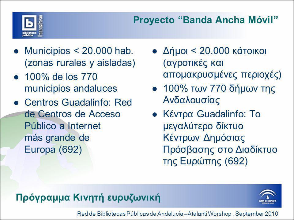 Red de Bibliotecas Públicas de Andalucía –Atalanti Worshop, September 2010 Proyecto Banda Ancha Móvil  Municipios < 20.000 hab.