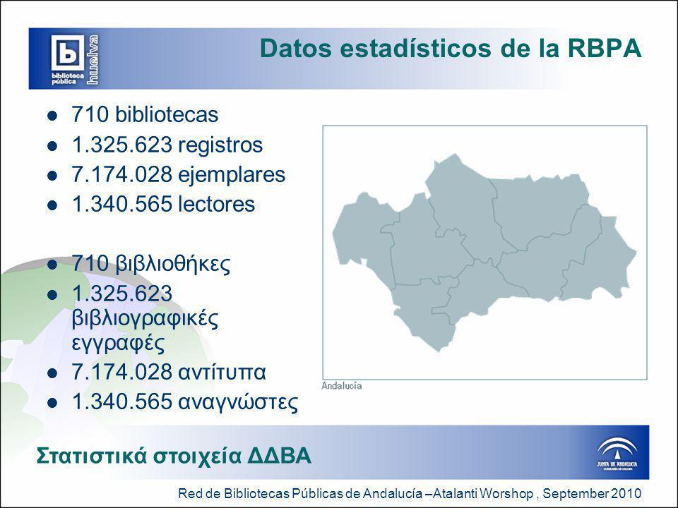 Red de Bibliotecas Públicas de Andalucía –Atalanti Worshop, September 2010 Datos estadísticos de la RBPA  710 bibliotecas  1.325.623 registros  7.174.028 ejemplares  1.340.565 lectores  710 βιβλιοθήκες  1.325.623 βιβλιογραφικές εγγραφές  7.174.028 αντίτυπα  1.340.565 αναγνώστες Στατιστικά στοιχεία ΔΔΒΑ