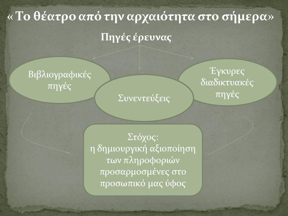 Πηγές έρευνας Βιβλιογραφικές πηγές Έγκυρες διαδικτυακές πηγές Στόχος: η δημιουργική αξιοποίηση των πληροφοριών προσαρμοσμένες στο προσωπικό μας ύφος «