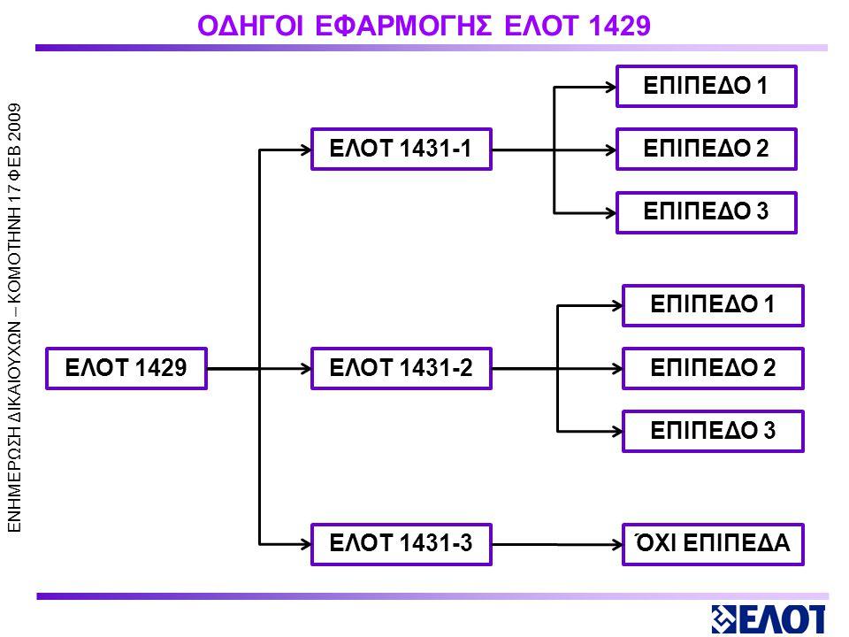 ΕΝΗΜΕΡΩΣΗ ΔΙΚΑΙΟΥΧΩΝ – KOMOTHNH 17 ΦΕΒ 2009 ΣΕΙΡΑ ΠΡΟΤΥΠΩΝ ΔΙΑΧΕΙΡΙΣΤΙΚΗΣ ΕΠΑΡΚΕΙΑΣ  ΕΛΟΤ 1429 «Διαχειριστική επάρκεια οργανισμών για την υλοποίηση έργων δημοσίου χαρακτήρα – Απαιτήσεις»  ΕΛΟΤ 1431-1 «Οδηγός εφαρμογής του ΕΛΟΤ 1429 για οργανισμούς υλοποίησης δημοσίων τεχνικών έργων»  ΕΛΟΤ 1431-2 «Οδηγός εφαρμογής του ΕΛΟΤ 1429 για οργανισμούς υλοποίησης δημοσίων συμβάσεων προμηθειών και υπηρεσιών»  ΕΛΟΤ 1431-3 «Οδηγός εφαρμογής του ΕΛΟΤ 1429 για οργανισμούς υλοποίησης συγκεκριμένων δράσεων με ίδια μέσα»  ΕΛΟΤ ΤΠ 1432 «Διαχειριστική επάρκεια οργανισμών για την υλοποίηση έργων δημοσίου χαρακτήρα – Απαιτήσεις για διεργασίες αξιολόγησης και αξιολογητές»  ΕΛΟΤ ΕΝ ISO/IEC 17021 «Αξιολόγηση της συμμόρφωσης – Απαιτήσεις για φορείς επιθεώρησης και πιστοποίησης συστημάτων διαχείρισης»  ISO 19011 «Οδηγός για την επιθεώρηση συστημάτων διαχείρισης»