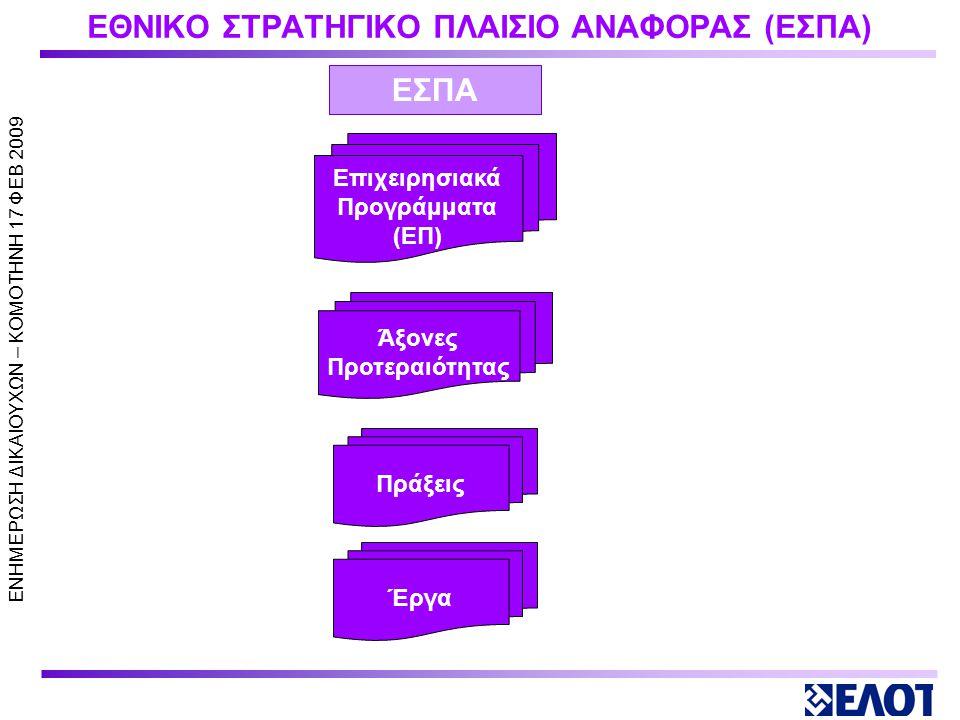 ΕΝΗΜΕΡΩΣΗ ΔΙΚΑΙΟΥΧΩΝ – KOMOTHNH 17 ΦΕΒ 2009 ΓΕΝΙΚΑ - ΝΕΑ  των μετρήσεων και των δεδομένων από τη λειτουργία και τον έλεγχο των διεργασιών του συστήματος  των απολογιστικών στοιχείων ανά έργο  των αποτελεσμάτων των εσωτερικών επιθεωρήσεων  των δεδομένων από εκθέσεις ελέγχου τρίτων  των δεδομένων από παράπονα Ο οργανισμός πρέπει να εφαρμόζει μεθόδους ανάλυσης : Στόχος των αναλύσεων αυτών είναι:  η αξιολόγηση της αποτελεσματικότητας και αποδοτικότητας του ΣΔΕΠ  ο εντοπισμός ευκαιριών για βελτίωση και αναβάθμιση της διαχειριστικής ικανότητας του οργανισμού