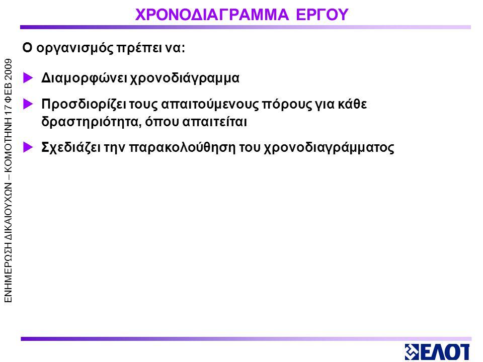 ΕΝΗΜΕΡΩΣΗ ΔΙΚΑΙΟΥΧΩΝ – KOMOTHNH 17 ΦΕΒ 2009 ΠΡΟΓΡΑΜΜΑ ΕΛΕΓΧΩΝ  Τον προσδιορισμό των μεθόδων και των διαδικασιών που απαιτούνται για την εκτέλεση και τον έλεγχο ποιότητας του έργου  Τις μεθόδους ελέγχου και αποδοχής παραδοτέων σε συνδυασμό με τα κριτήρια ποιοτικής και ποσοτικής αξιολόγησης των παραδοτέων του έργου  Τους υπεύθυνους ελέγχου Το πρόγραμμα ελέγχων, όταν απαιτείται, πρέπει να περιλαμβάνει τα ακόλουθα: