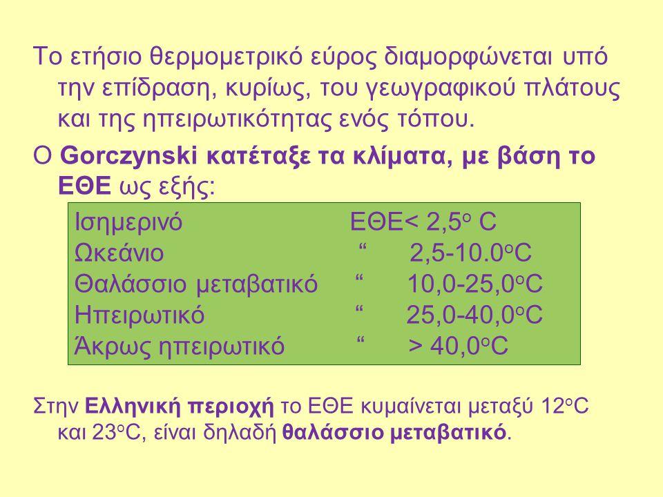 Το ετήσιο θερμομετρικό εύρος διαμορφώνεται υπό την επίδραση, κυρίως, του γεωγραφικού πλάτους και της ηπειρωτικότητας ενός τόπου. Ο Gorczynski κατέταξε