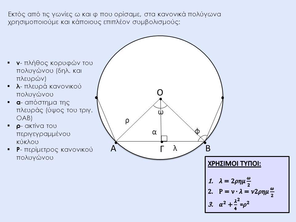 Ο ω ρ α λ φ  ν - πλήθος κορυφών του πολυγώνου (δηλ. και πλευρών)  λ - πλευρά κανονικού πολυγώνου  α - απόστημα της πλευράς (ύψος του τριγ. ΟΑΒ)  ρ