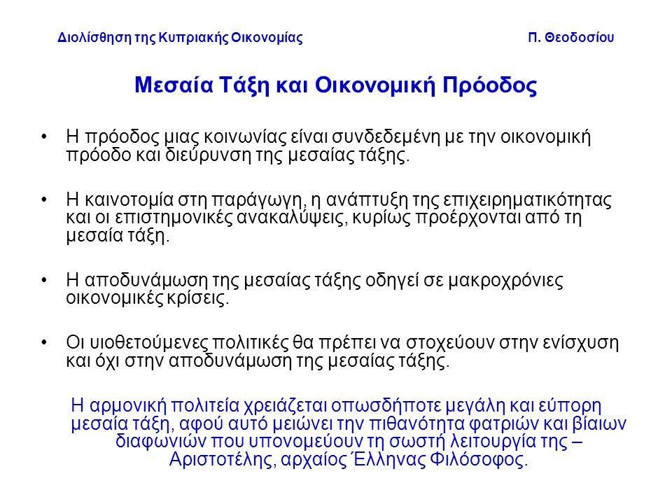 Διολίσθηση της Κυπριακής Οικονομίας Π.