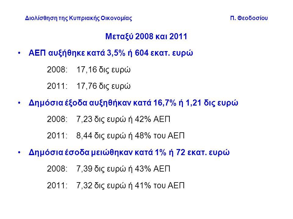 Μεταξύ 2008 και 2011 •ΑΕΠ αυξήθηκε κατά 3,5% ή 604 εκατ.
