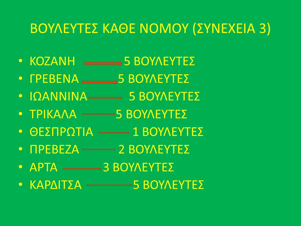 ΒΟΥΛΕΥΤΕΣ ΚΑΘΕ ΝΟΜΟΥ (ΣΥΝΕΧΕΙΑ 3) • ΚΟΖΑΝΗ 5 ΒΟΥΛΕΥΤΕΣ • ΓΡΕΒΕΝΑ 5 ΒΟΥΛΕΥΤΕΣ • ΙΩΑΝΝΙΝΑ 5 ΒΟΥΛΕΥΤΕΣ • ΤΡΙΚΑΛΑ 5 ΒΟΥΛΕΥΤΕΣ • ΘΕΣΠΡΩΤΙΑ 1 ΒΟΥΛΕΥΤΕΣ • ΠΡΕΒΕΖΑ 2 ΒΟΥΛΕΥΤΕΣ • ΑΡΤΑ 3 ΒΟΥΛΕΥΤΕΣ • ΚΑΡΔΙΤΣΑ 5 ΒΟΥΛΕΥΤΕΣ
