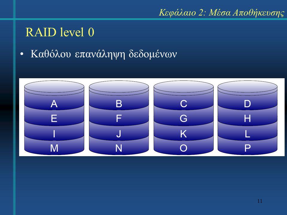 11 Κεφάλαιο 2: Μέσα Αποθήκευσης •Καθόλου επανάληψη δεδομένων RAID level 0