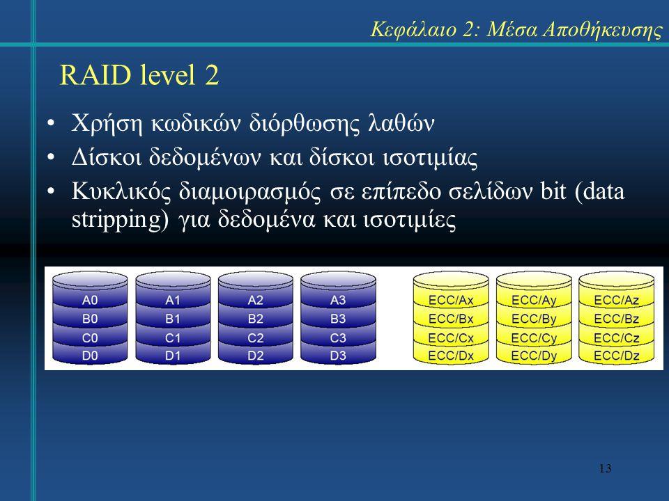 13 Κεφάλαιο 2: Μέσα Αποθήκευσης •Χρήση κωδικών διόρθωσης λαθών •Δίσκοι δεδομένων και δίσκοι ισοτιμίας •Κυκλικός διαμοιρασμός σε επίπεδο σελίδων bit (d