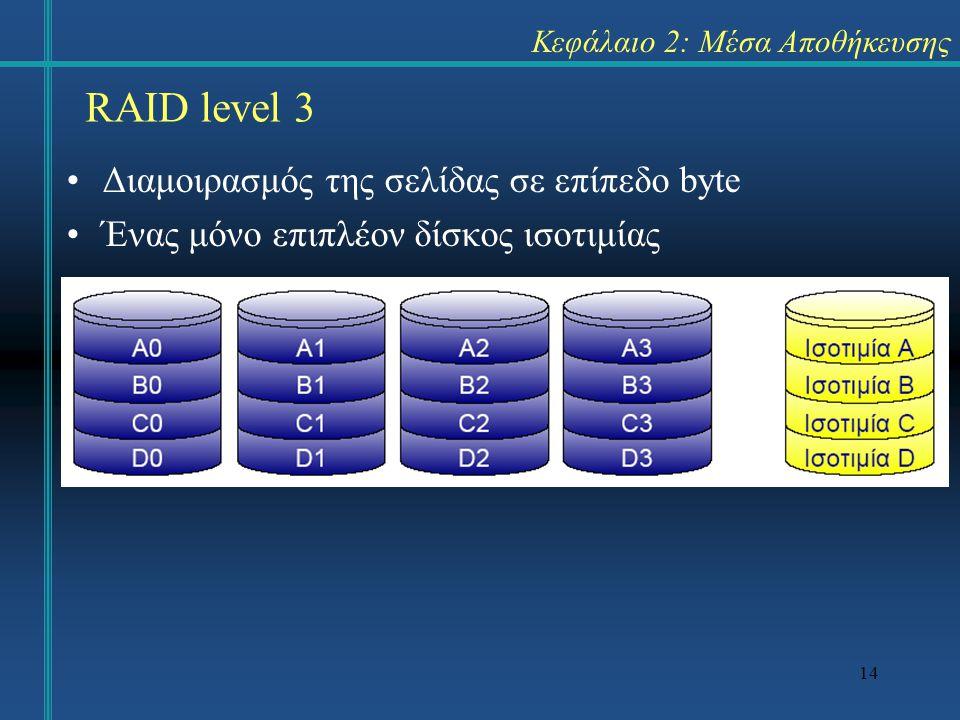 14 Κεφάλαιο 2: Μέσα Αποθήκευσης •Διαμοιρασμός της σελίδας σε επίπεδο byte •Ένας μόνο επιπλέον δίσκος ισοτιμίας RAID level 3