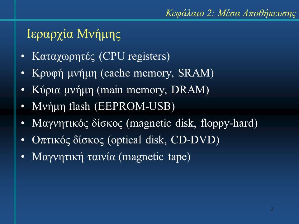 2 Κεφάλαιο 2: Μέσα Αποθήκευσης •Καταχωρητές (CPU registers) •Κρυφή μνήμη (cache memory, SRAM) •Κύρια μνήμη (main memory, DRAM) •Μνήμη flash (EEPROM-US