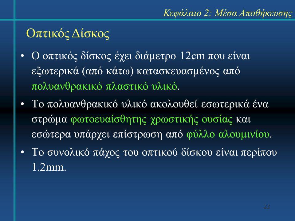22 Κεφάλαιο 2: Μέσα Αποθήκευσης •Ο οπτικός δίσκος έχει διάμετρο 12cm που είναι εξωτερικά (από κάτω) κατασκευασμένος από πολυανθρακικό πλαστικό υλικό.