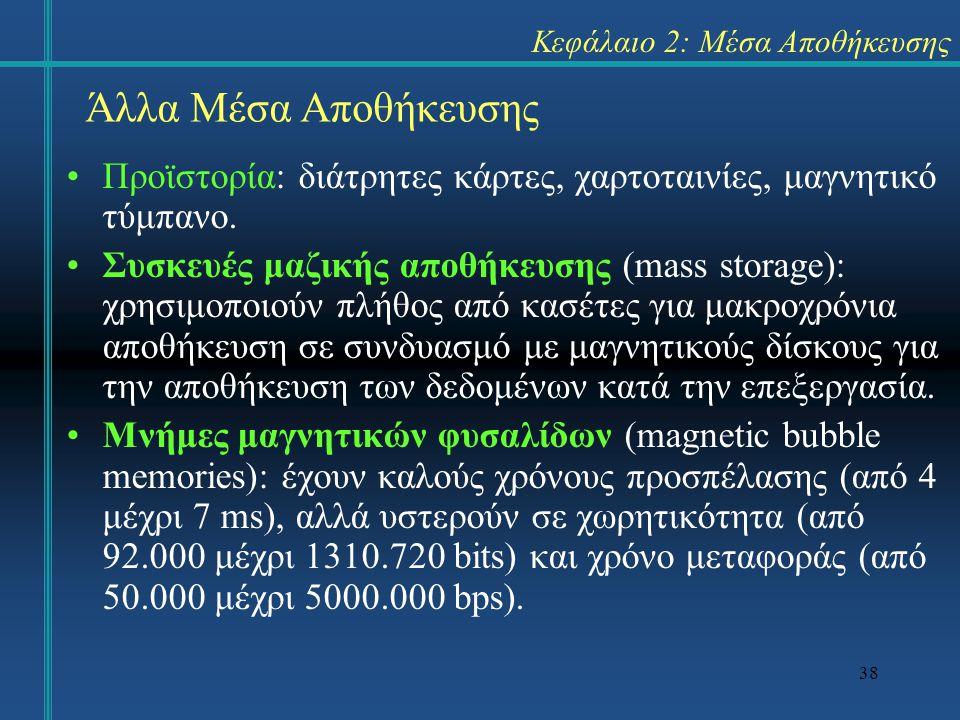 38 Κεφάλαιο 2: Μέσα Αποθήκευσης •Προϊστορία: διάτρητες κάρτες, χαρτοταινίες, μαγνητικό τύμπανο. •Συσκευές μαζικής αποθήκευσης (mass storage): χρησιμοπ