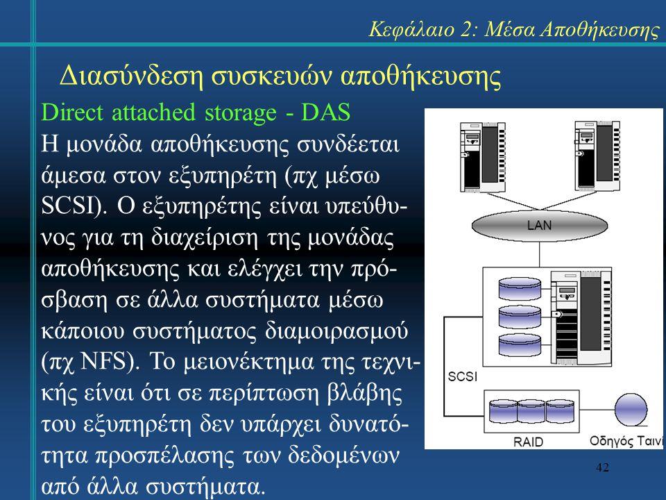 42 Κεφάλαιο 2: Μέσα Αποθήκευσης Διασύνδεση συσκευών αποθήκευσης Direct attached storage - DAS H μονάδα αποθήκευσης συνδέεται άμεσα στον εξυπηρέτη (πχ