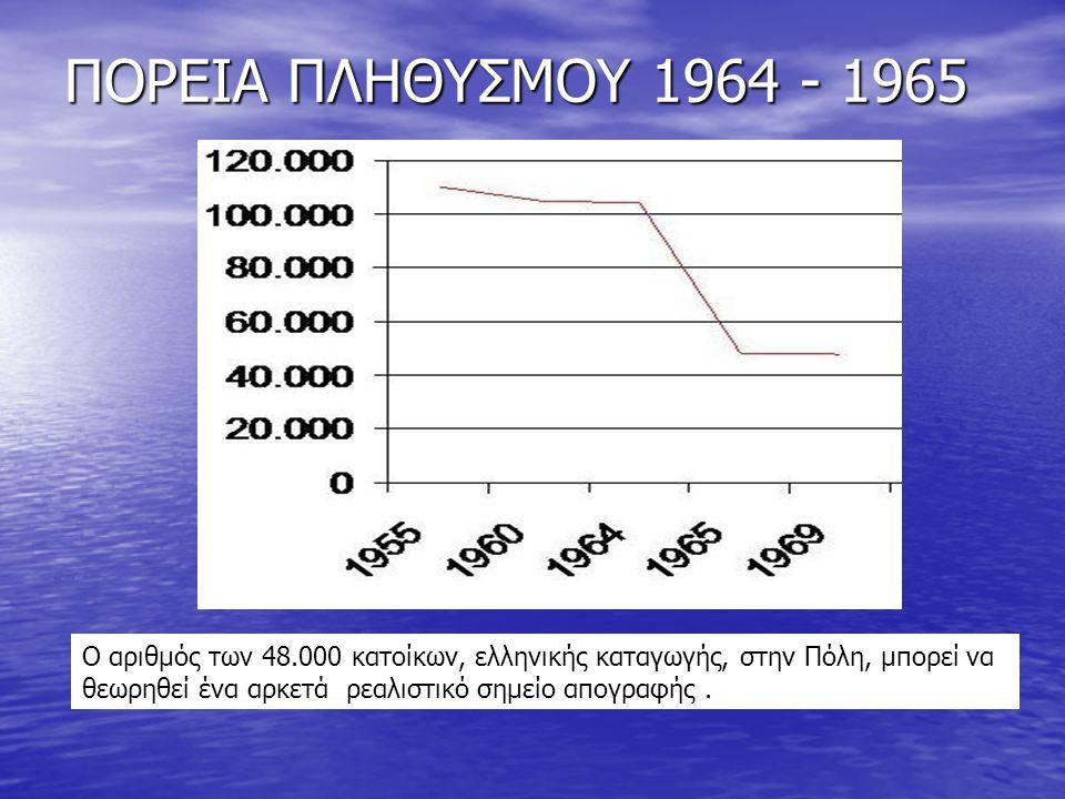 ΠΟΡΕΙΑ ΠΛΗΘΥΣΜΟΥ 1964 - 1965 Ο αριθμός των 48.000 κατοίκων, ελληνικής καταγωγής, στην Πόλη, μπορεί να θεωρηθεί ένα αρκετά ρεαλιστικό σημείο απογραφής.