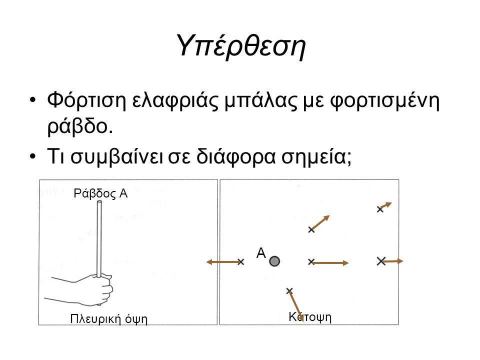 Υπέρθεση •Φόρτιση ελαφριάς μπάλας με φορτισμένη ράβδο. •Τι συμβαίνει σε διάφορα σημεία; Ράβδος Α Πλευρική όψη Α Κάτοψη