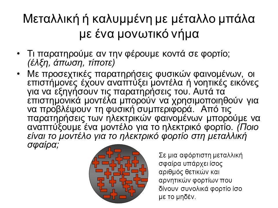 Μεταλλική ή καλυμμένη με μέταλλο μπάλα με ένα μονωτικό νήμα •Τι παρατηρούμε αν την φέρουμε κοντά σε φορτίο; (έλξη, άπωση, τίποτε) •Με προσεχτικές παρα