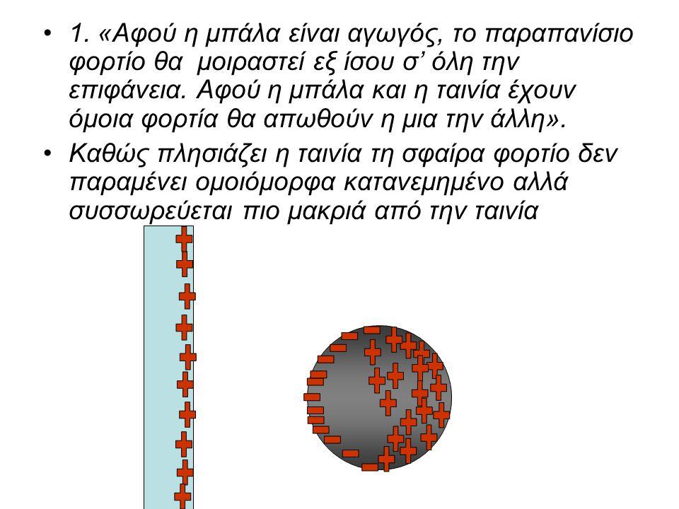 •1. «Αφού η μπάλα είναι αγωγός, το παραπανίσιο φορτίο θα μοιραστεί εξ ίσου σ' όλη την επιφάνεια. Αφού η μπάλα και η ταινία έχουν όμοια φορτία θα απωθο