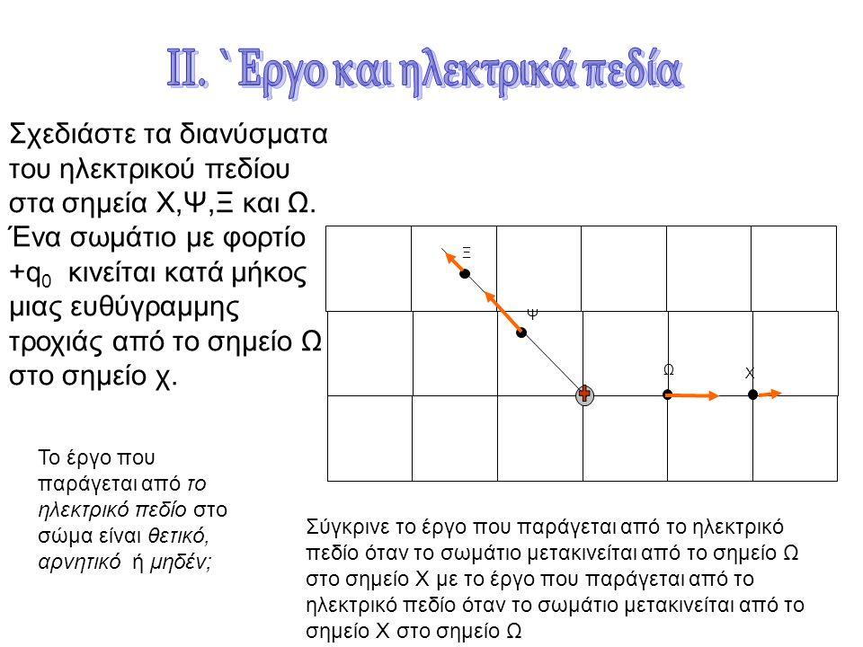 Ξ Ψ Ω Χ Σχεδιάστε τα διανύσματα του ηλεκτρικού πεδίου στα σημεία Χ,Ψ,Ξ και Ω. Ένα σωμάτιο με φορτίο +q 0 κινείται κατά μήκος μιας ευθύγραμμης τροχιάς
