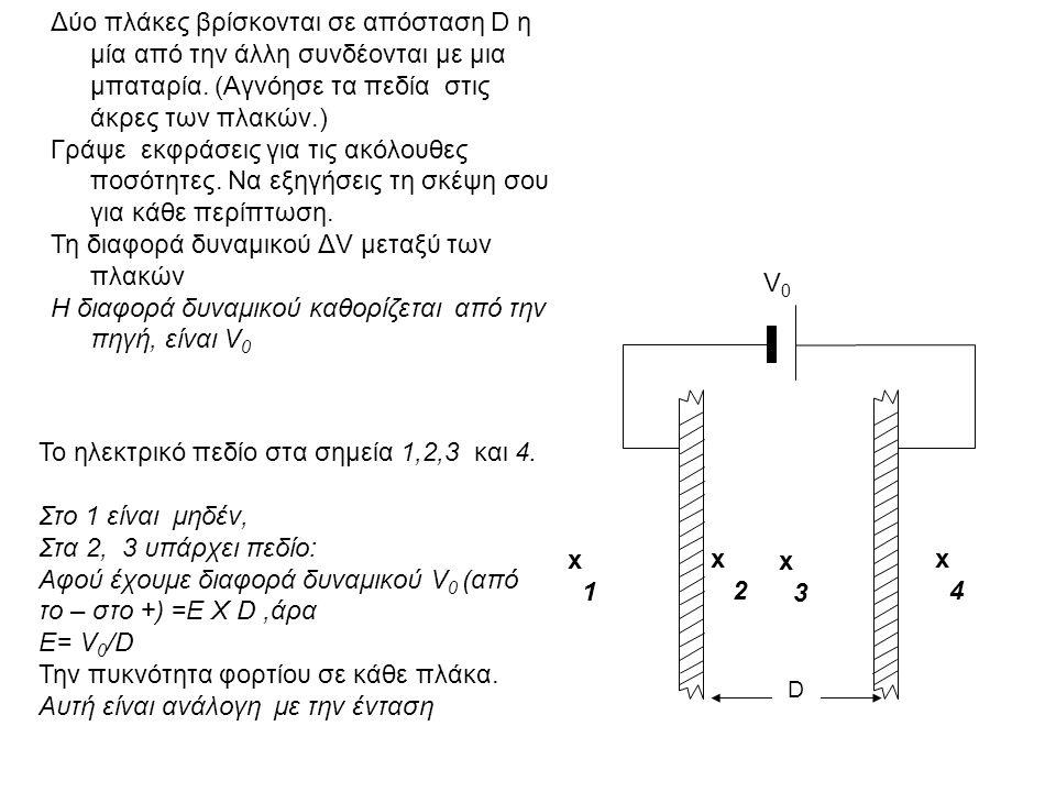 V0V0 D x 1 x 2 x 3 x 4 Δύο πλάκες βρίσκονται σε απόσταση D η μία από την άλλη συνδέονται με μια μπαταρία. (Αγνόησε τα πεδία στις άκρες των πλακών.) Γρ