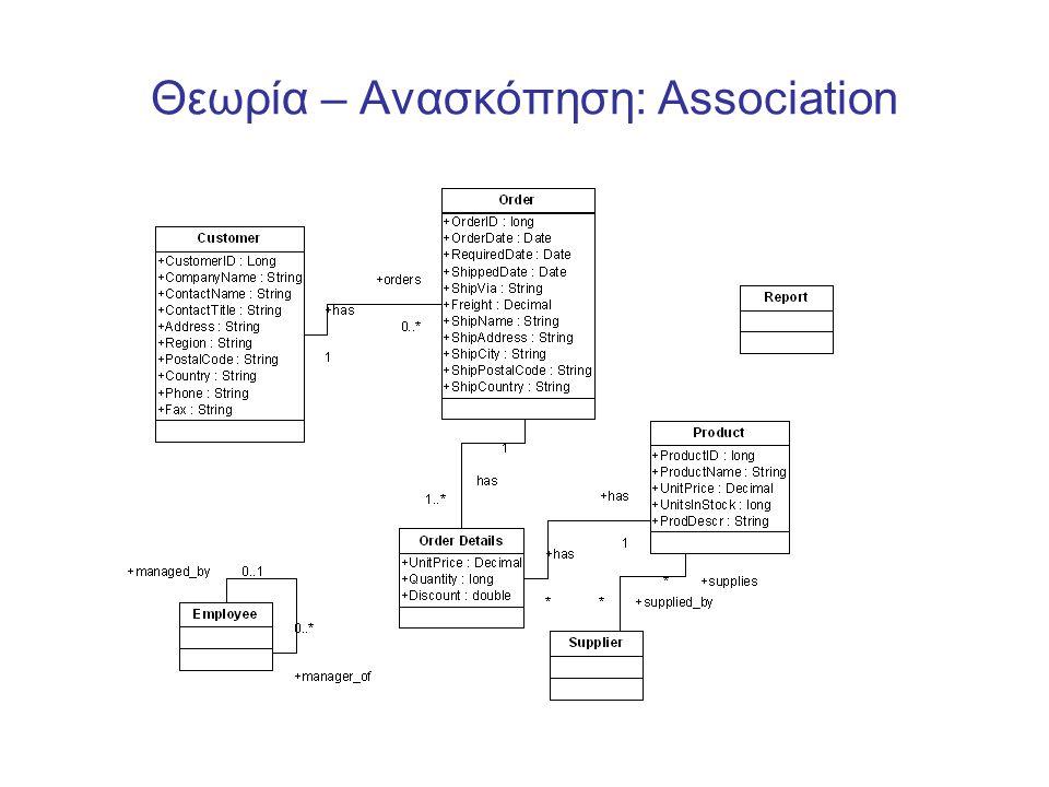 Θεωρία – Ανασκόπηση: Association