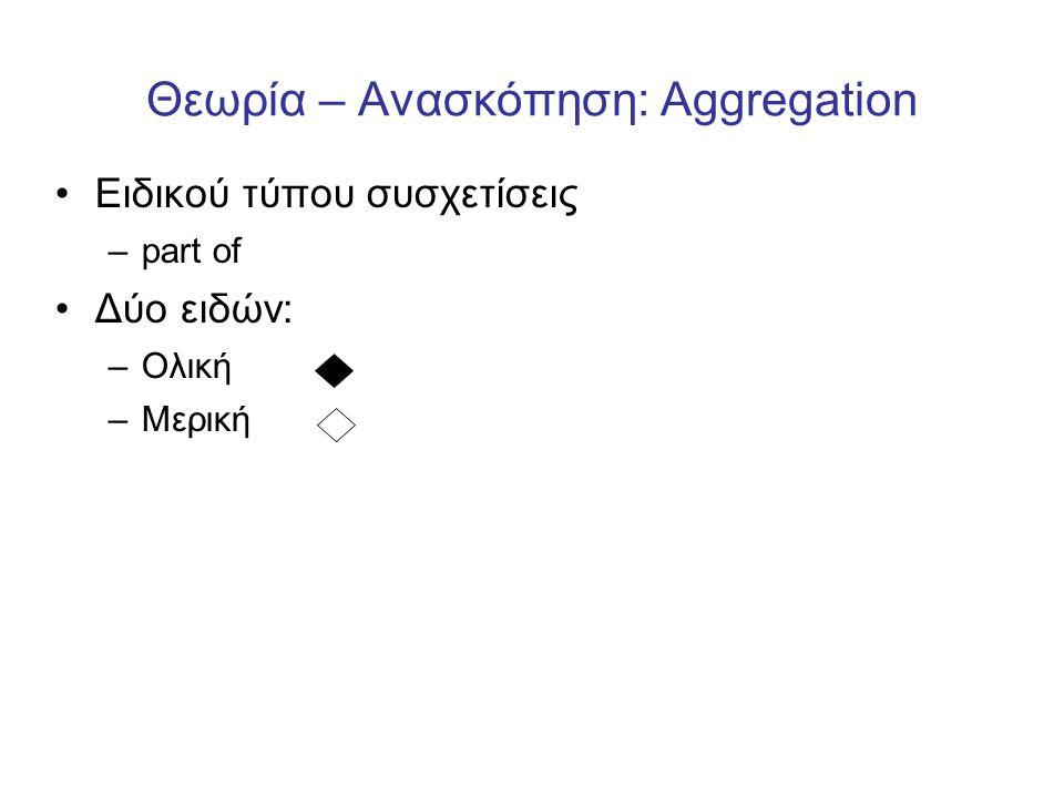 Θεωρία – Ανασκόπηση: Aggregation •Ειδικού τύπου συσχετίσεις –part of •Δύο ειδών: –Ολική –Μερική
