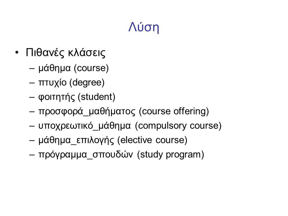 Λύση •Πιθανές κλάσεις –μάθημα (course) –πτυχίο (degree) –φοιτητής (student) –προσφορά_μαθήματος (course offering) –υποχρεωτικό_μάθημα (compulsory cour