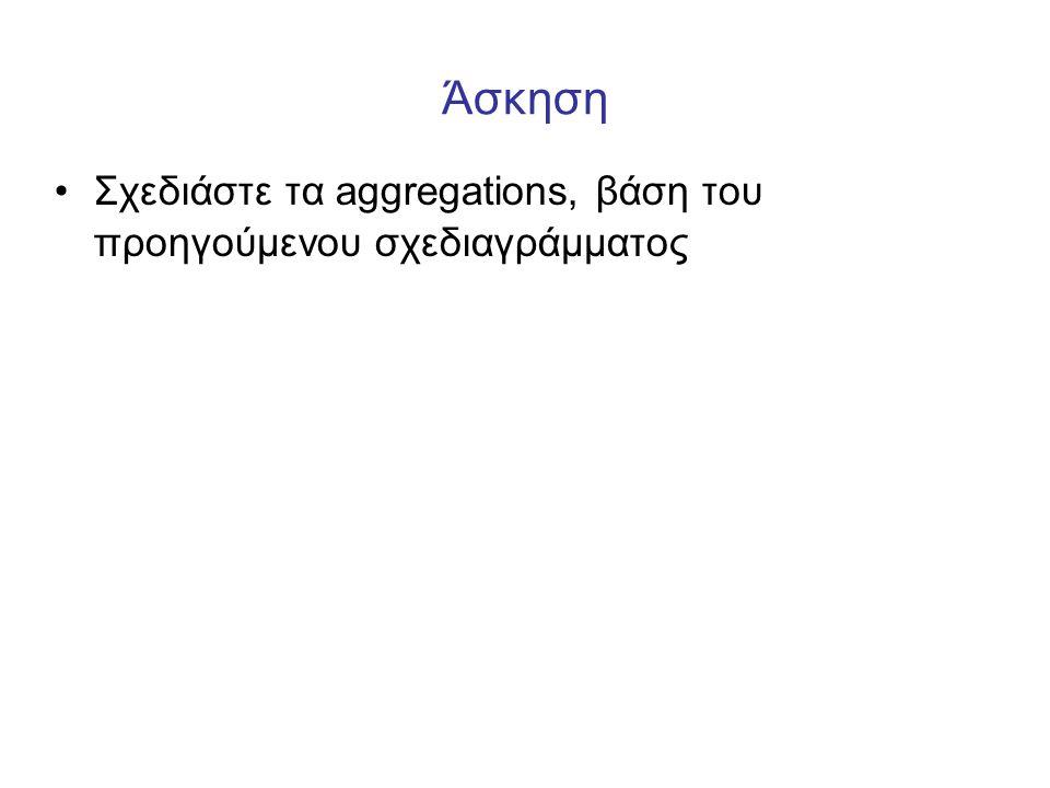 Άσκηση •Σχεδιάστε τα aggregations, βάση του προηγούμενου σχεδιαγράμματος
