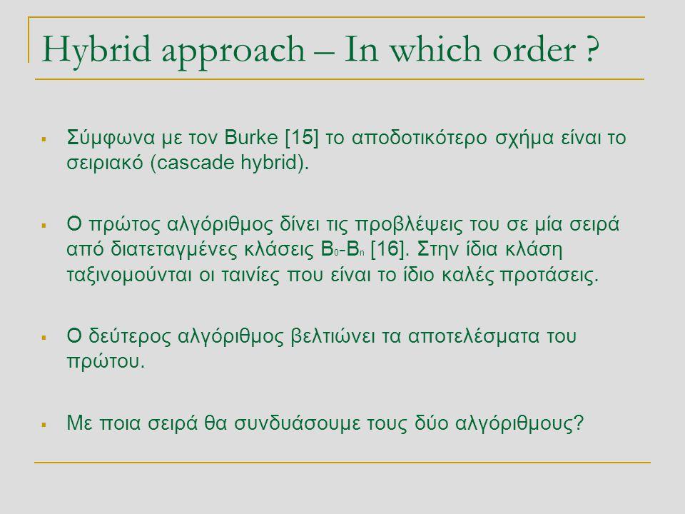 Hybrid approach – In which order ?  Σύμφωνα με τον Burke [15] το αποδοτικότερο σχήμα είναι το σειριακό (cascade hybrid).  Ο πρώτος αλγόριθμος δίνει